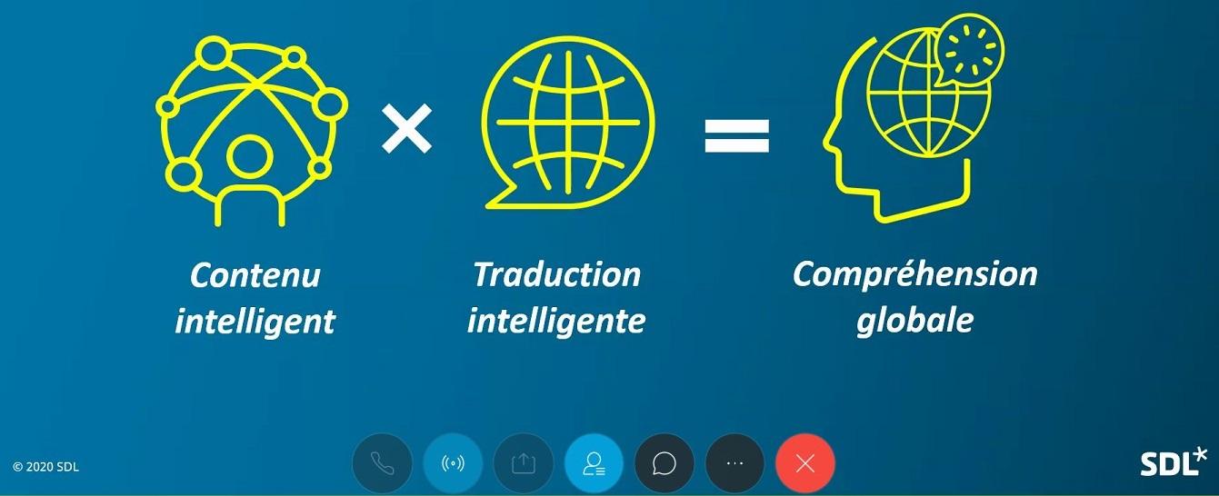 SDL Trados 2021 nuovo software per la traduzione tecnica